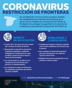 Coronavirus: Volver a España